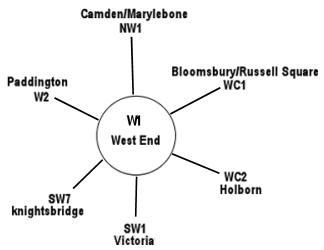 Cumberland Hotel London Postcode